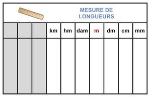 tableau-conversion-longueur-cm1